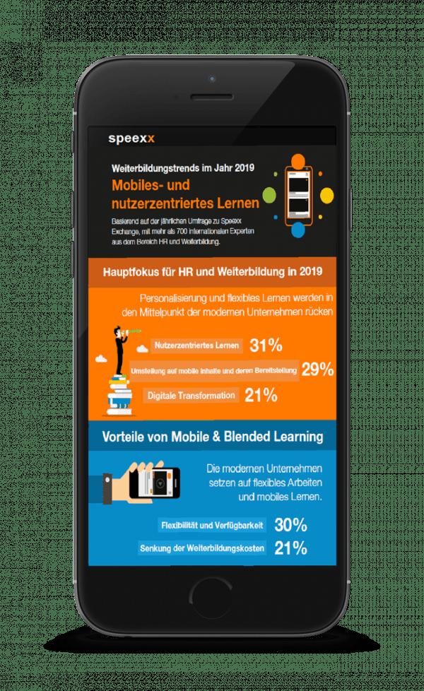 infografik Weiterbildungstrends 2019