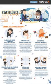 Extrait infographie conseils psychologiques