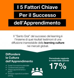 speexx-5step-per-il-successo-dell-apprendimento