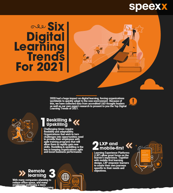 Preview-Six-Digital-Learning-Trends-2021