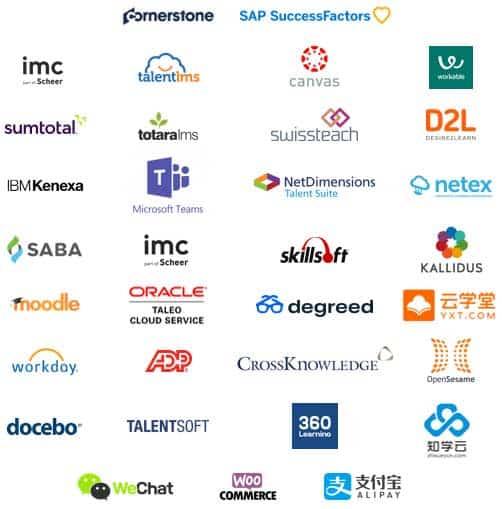 Speexx integration partners