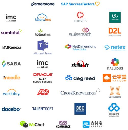 digital language training platform integration