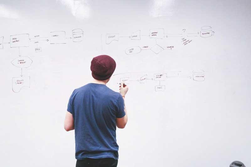 Design Thinking verbessert die Arbeitsleistung