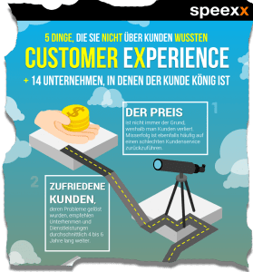 Infografik Customer Experience