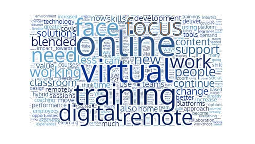world cloud on digital skills training