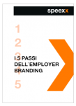 infografica-employer-branding-icon