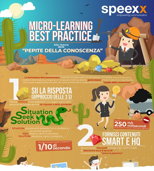 speexx infografica microlearning