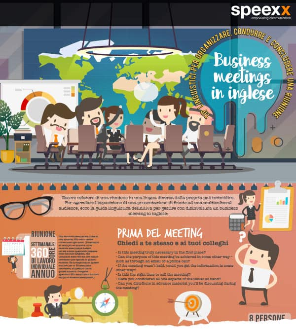 Infografica - Biusiness meetings in inglese