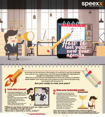 Infografica - How to set your new year agenda